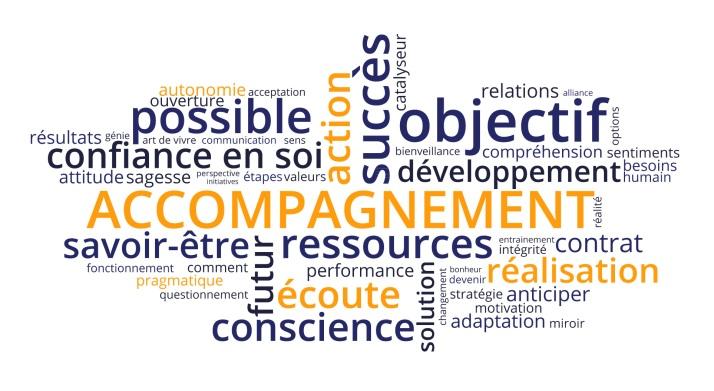 sophrologie-75020 Paris